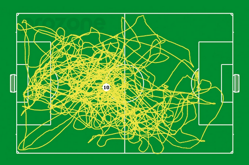 Rooney vs Montenegro 2nd half (Wired)
